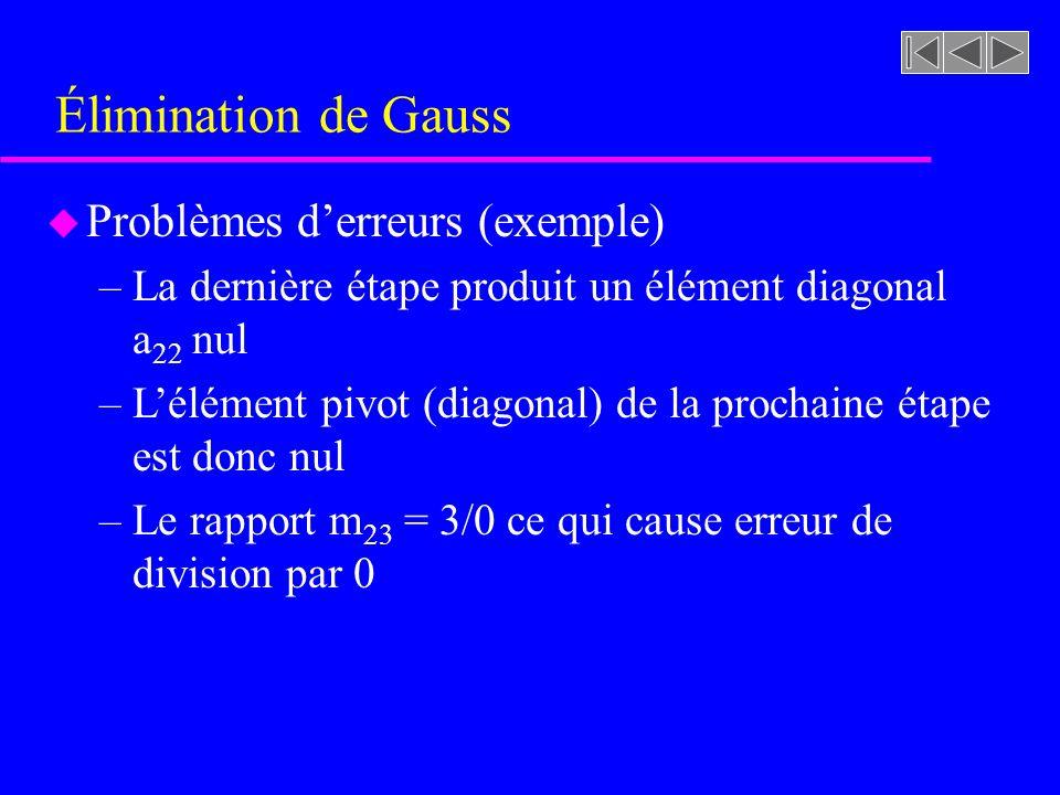 Élimination de Gauss u Problèmes derreurs (exemple) –La dernière étape produit un élément diagonal a 22 nul –Lélément pivot (diagonal) de la prochaine étape est donc nul –Le rapport m 23 = 3/0 ce qui cause erreur de division par 0