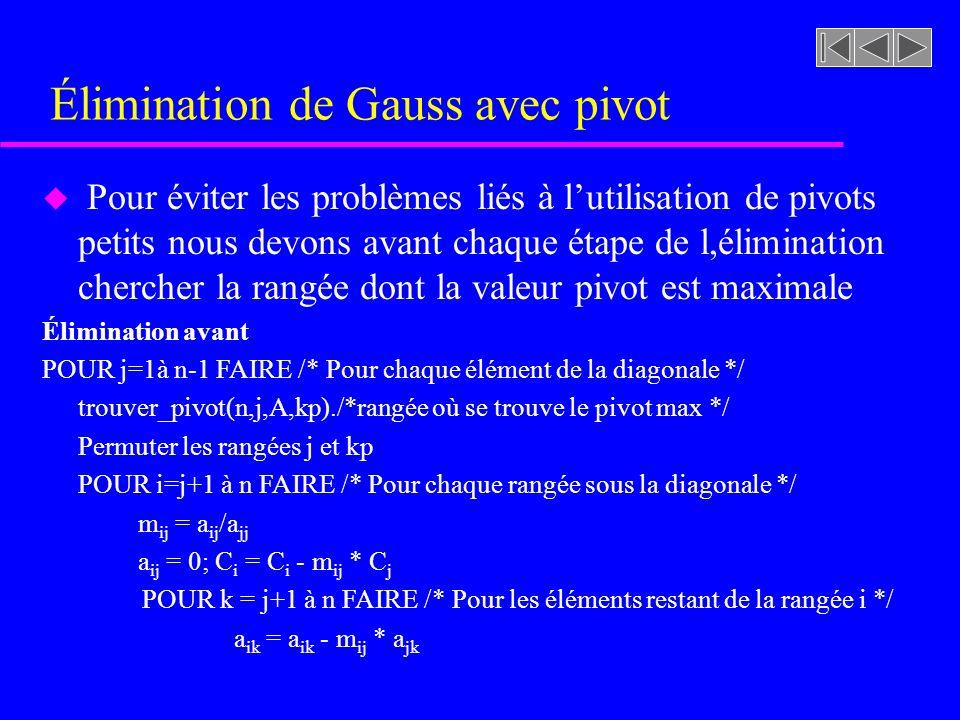 Élimination de Gauss avec pivot u Pour éviter les problèmes liés à lutilisation de pivots petits nous devons avant chaque étape de l,élimination chercher la rangée dont la valeur pivot est maximale Élimination avant POUR j=1à n-1 FAIRE /* Pour chaque élément de la diagonale */ trouver_pivot(n,j,A,kp)./*rangée où se trouve le pivot max */ Permuter les rangées j et kp POUR i=j+1 à n FAIRE /* Pour chaque rangée sous la diagonale */ m ij = a ij /a jj a ij = 0; C i = C i - m ij * C j POUR k = j+1 à n FAIRE /* Pour les éléments restant de la rangée i */ a ik = a ik - m ij * a jk
