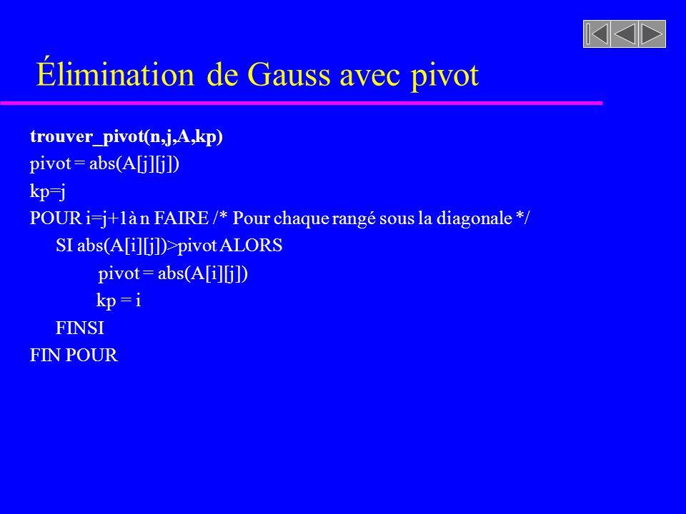 Élimination de Gauss avec pivot trouver_pivot(n,j,A,kp) pivot = abs(A[j][j]) kp=j POUR i=j+1à n FAIRE /* Pour chaque rangé sous la diagonale */ SI abs(A[i][j])>pivot ALORS pivot = abs(A[i][j]) kp = i FINSI FIN POUR