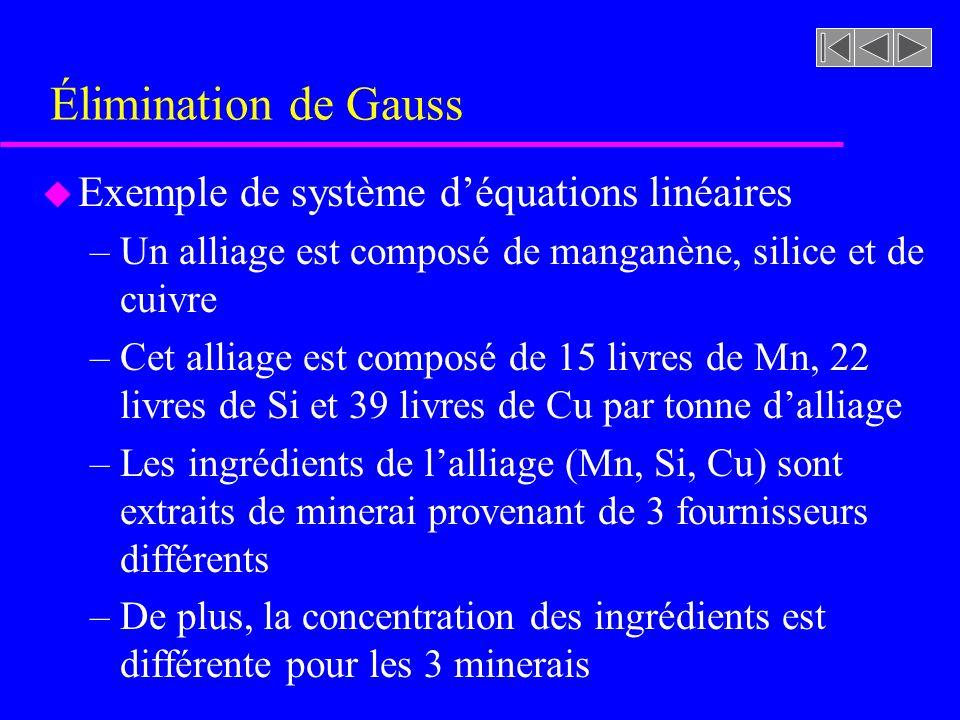 Élimination de Gauss u Exemple de système déquations linéaires –Un alliage est composé de manganène, silice et de cuivre –Cet alliage est composé de 15 livres de Mn, 22 livres de Si et 39 livres de Cu par tonne dalliage –Les ingrédients de lalliage (Mn, Si, Cu) sont extraits de minerai provenant de 3 fournisseurs différents –De plus, la concentration des ingrédients est différente pour les 3 minerais