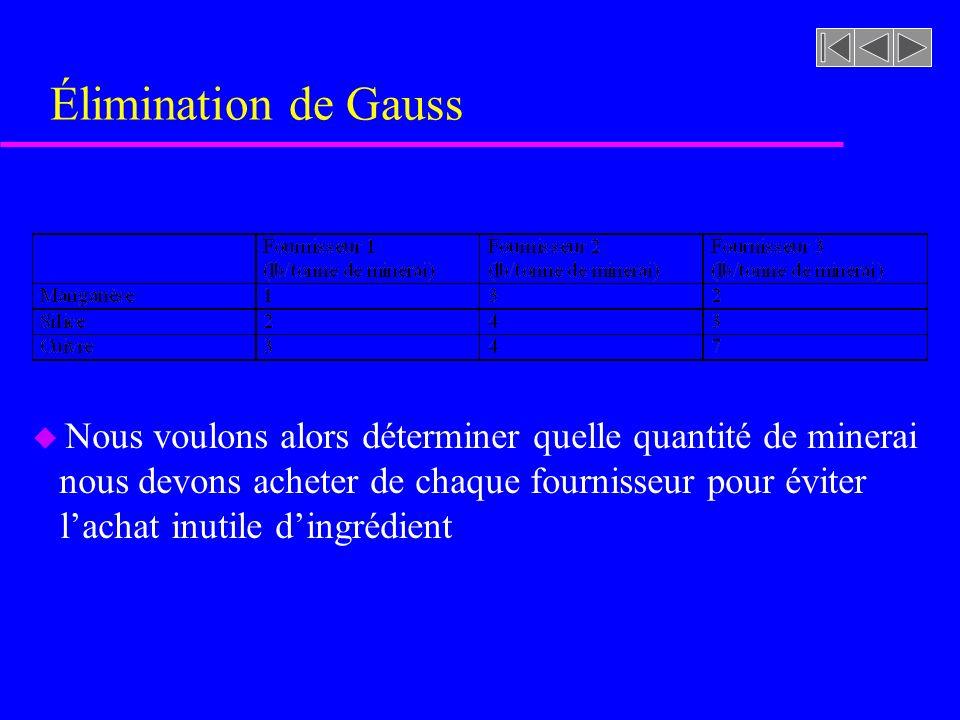 Élimination de Gauss u Nous voulons alors déterminer quelle quantité de minerai nous devons acheter de chaque fournisseur pour éviter lachat inutile dingrédient