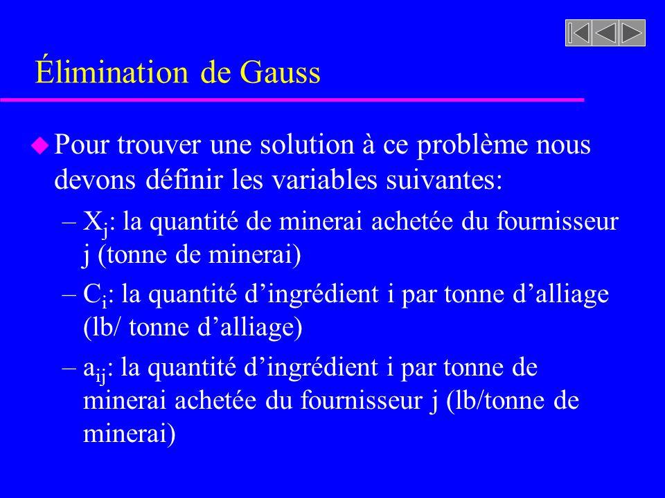 Élimination de Gauss u Pour trouver une solution à ce problème nous devons définir les variables suivantes: –X j : la quantité de minerai achetée du fournisseur j (tonne de minerai) –C i : la quantité dingrédient i par tonne dalliage (lb/ tonne dalliage) –a ij : la quantité dingrédient i par tonne de minerai achetée du fournisseur j (lb/tonne de minerai)