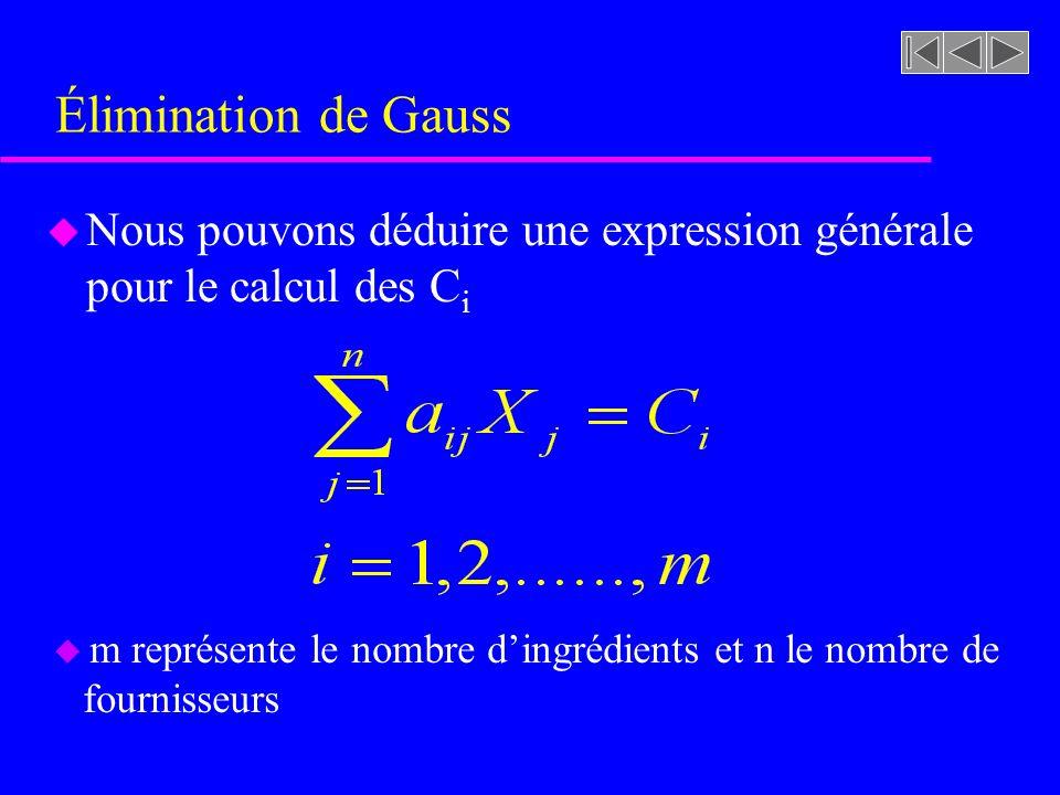 Élimination de Gauss u Le problème précédent peut être représenté par un système déquations linéaires de la forme u La solution de ce système correspond aux quantités de minerai à acheter de chaque fournisseur