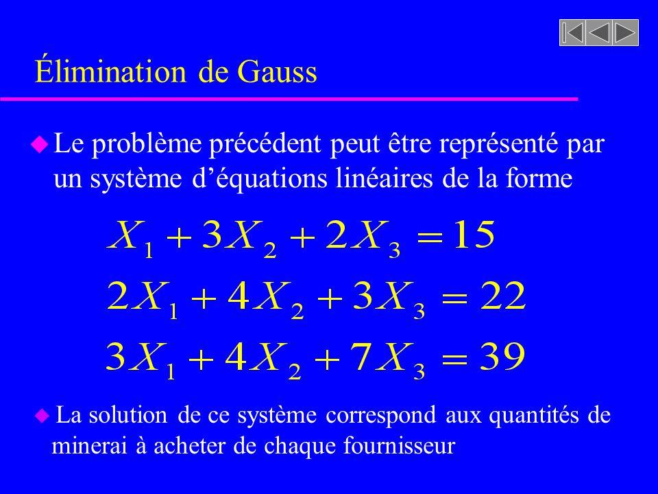Élimination de Gauss u La procédure délimination de Gauss est subdi- visée en une phase délimination avant suivie dune phase de substitution arrière.