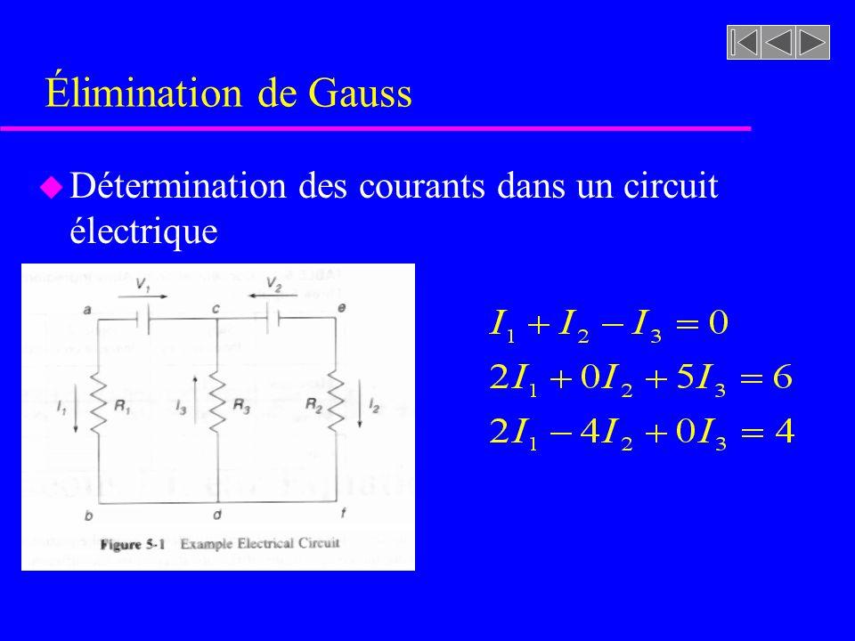 Élimination de Gauss u Si nous réinsérons les inconnues nous obtenons le système déquations suivant