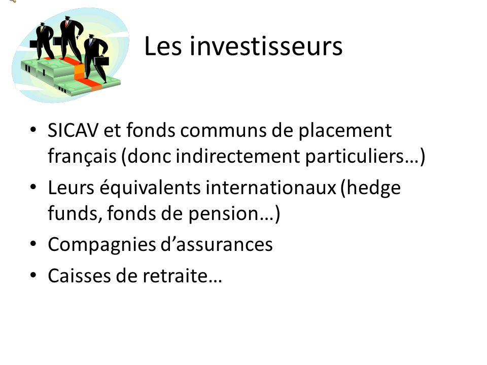Les investisseurs SICAV et fonds communs de placement français (donc indirectement particuliers…) Leurs équivalents internationaux (hedge funds, fonds