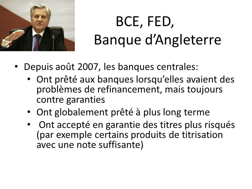 BCE, FED, Banque dAngleterre Depuis août 2007, les banques centrales: Ont prêté aux banques lorsquelles avaient des problèmes de refinancement, mais t