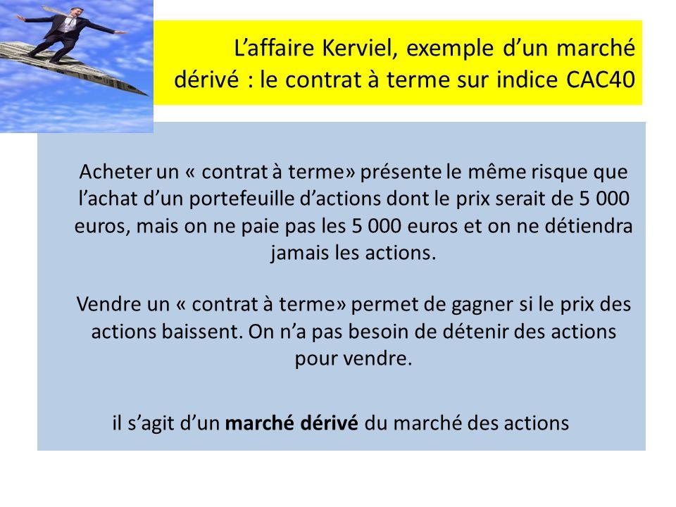 Laffaire Kerviel, exemple dun marché dérivé : le contrat à terme sur indice CAC40 Acheter un « contrat à terme» présente le même risque que lachat dun portefeuille dactions dont le prix serait de 5 000 euros, mais on ne paie pas les 5 000 euros et on ne détiendra jamais les actions.