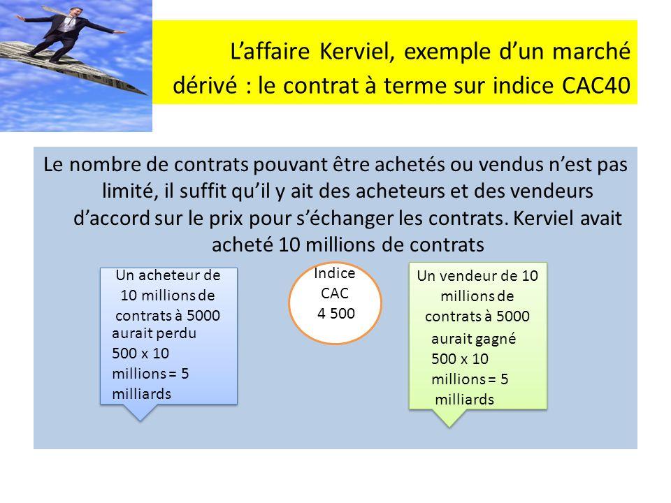 Laffaire Kerviel, exemple dun marché dérivé : le contrat à terme sur indice CAC40 Le nombre de contrats pouvant être achetés ou vendus nest pas limité, il suffit quil y ait des acheteurs et des vendeurs daccord sur le prix pour séchanger les contrats.