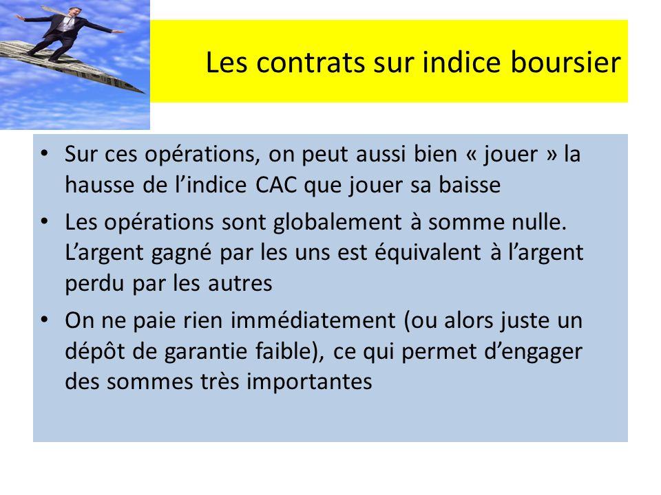 Les contrats sur indice boursier Sur ces opérations, on peut aussi bien « jouer » la hausse de lindice CAC que jouer sa baisse Les opérations sont globalement à somme nulle.