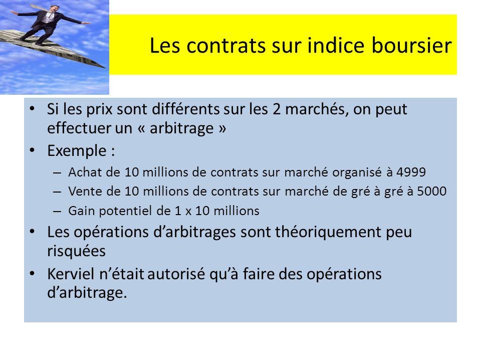 Les contrats sur indice boursier Si les prix sont différents sur les 2 marchés, on peut effectuer un « arbitrage » Exemple : – Achat de 10 millions de