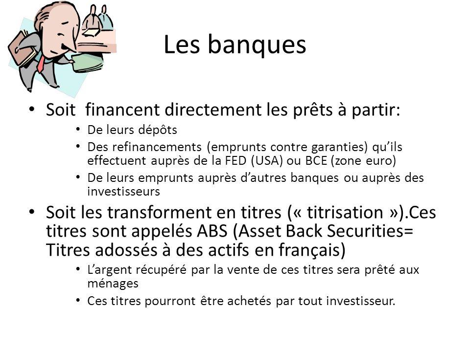 Les banques Soit financent directement les prêts à partir: De leurs dépôts Des refinancements (emprunts contre garanties) quils effectuent auprès de la FED (USA) ou BCE (zone euro) De leurs emprunts auprès dautres banques ou auprès des investisseurs Soit les transforment en titres (« titrisation »).Ces titres sont appelés ABS (Asset Back Securities= Titres adossés à des actifs en français) Largent récupéré par la vente de ces titres sera prêté aux ménages Ces titres pourront être achetés par tout investisseur.