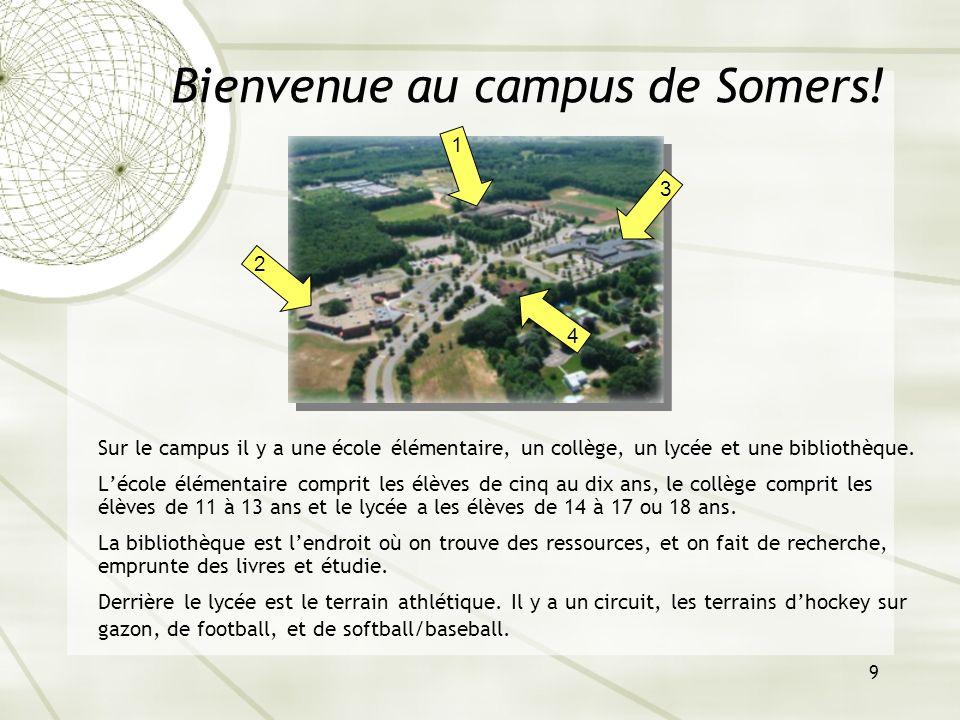 20 Somers High School