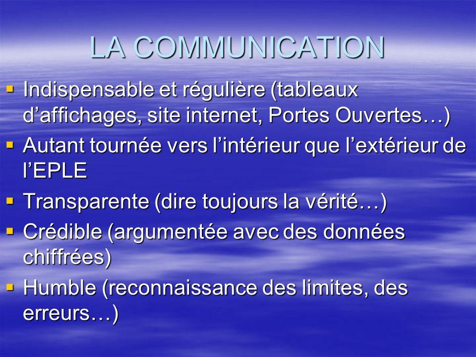 LA COMMUNICATION Indispensable et régulière (tableaux daffichages, site internet, Portes Ouvertes…) Indispensable et régulière (tableaux daffichages,