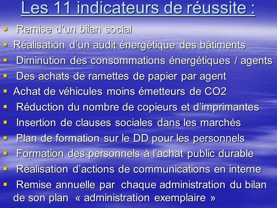 Les 11 indicateurs de réussite : Remise dun bilan social Remise dun bilan social Réalisation dun audit énergétique des bâtiments Réalisation dun audit