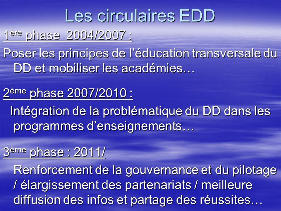 Les circulaires EDD 1 ère phase 2004/2007 : Poser les principes de léducation transversale du DD et mobiliser les académies… 2 ème phase 2007/2010 : I
