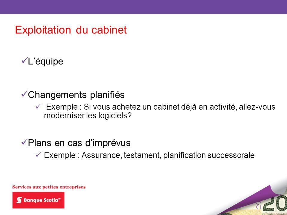 Exploitation du cabinet Léquipe Changements planifiés Exemple : Si vous achetez un cabinet déjà en activité, allez-vous moderniser les logiciels? Plan