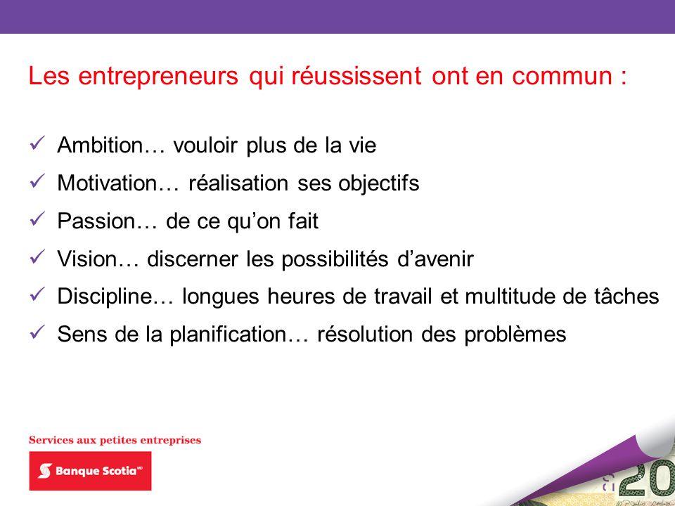 3 Les entrepreneurs qui réussissent ont en commun : Ambition… vouloir plus de la vie Motivation… réalisation ses objectifs Passion… de ce quon fait Vi