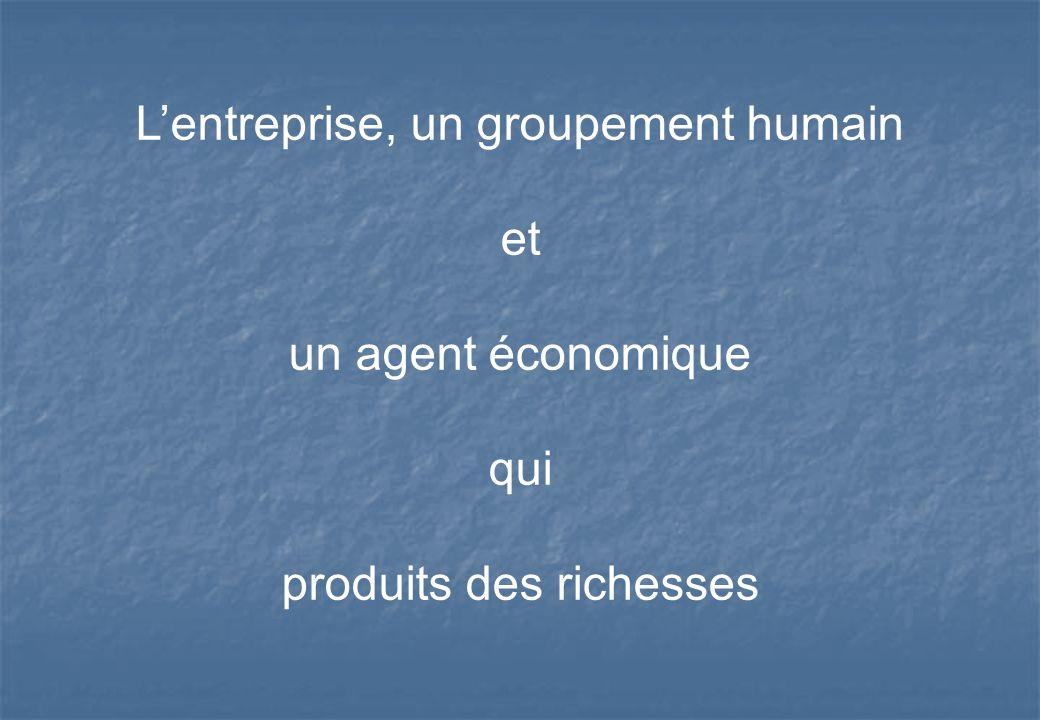 Lentreprise, un groupement humain et un agent économique qui produits des richesses