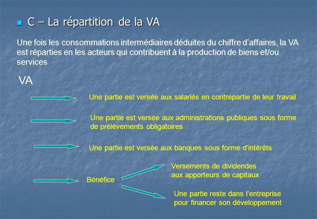 C – La répartition de la VA C – La répartition de la VA Une fois les consommations intermédiaires déduites du chiffre daffaires, la VA est réparties e