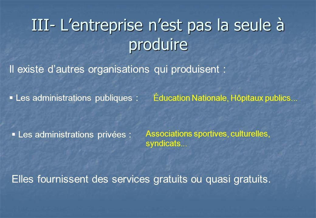 III- Lentreprise nest pas la seule à produire Il existe dautres organisations qui produisent : Les administrations publiques : Éducation Nationale, Hô