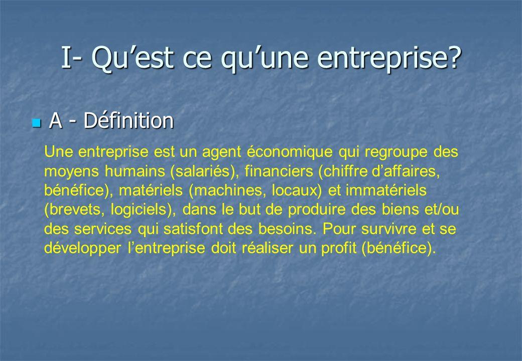 I- Quest ce quune entreprise? A - Définition A - Définition Une entreprise est un agent économique qui regroupe des moyens humains (salariés), financi