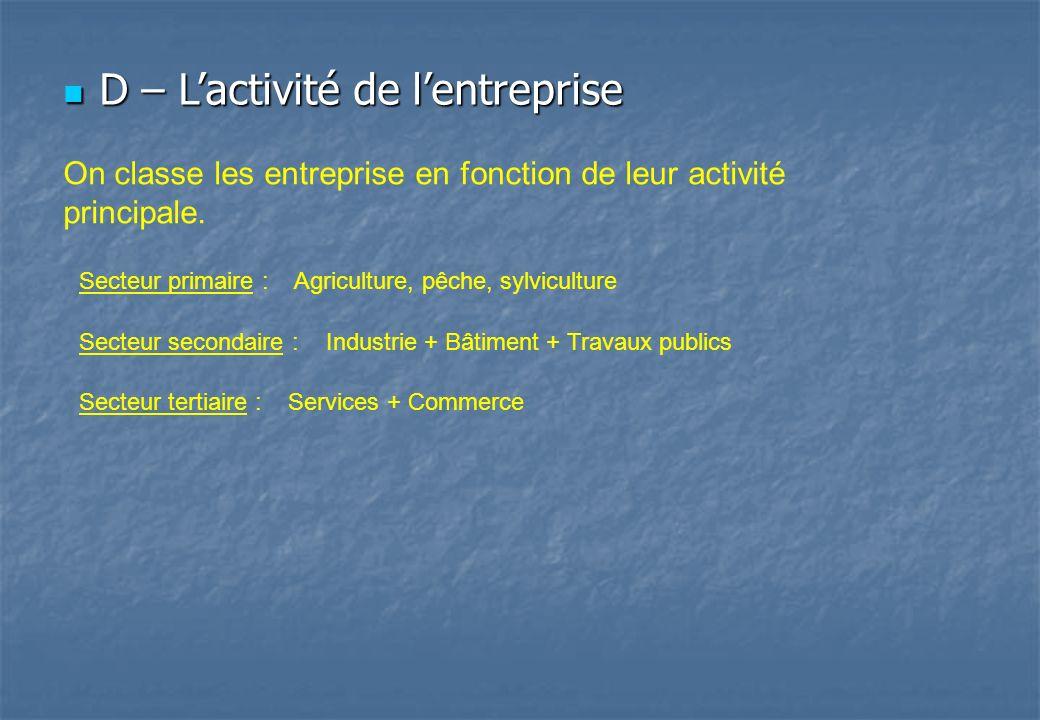 D – Lactivité de lentreprise D – Lactivité de lentreprise On classe les entreprise en fonction de leur activité principale. Secteur primaire : Agricul