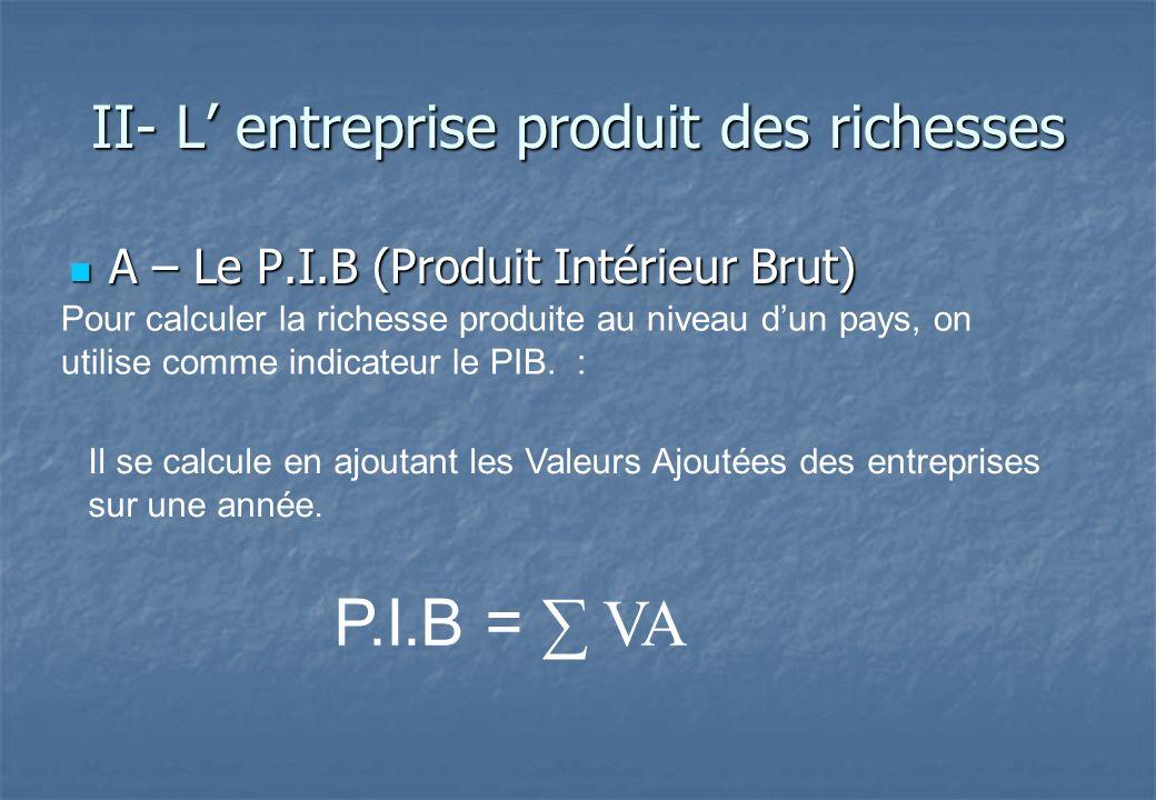 II- L entreprise produit des richesses A – Le P.I.B (Produit Intérieur Brut) A – Le P.I.B (Produit Intérieur Brut) Pour calculer la richesse produite