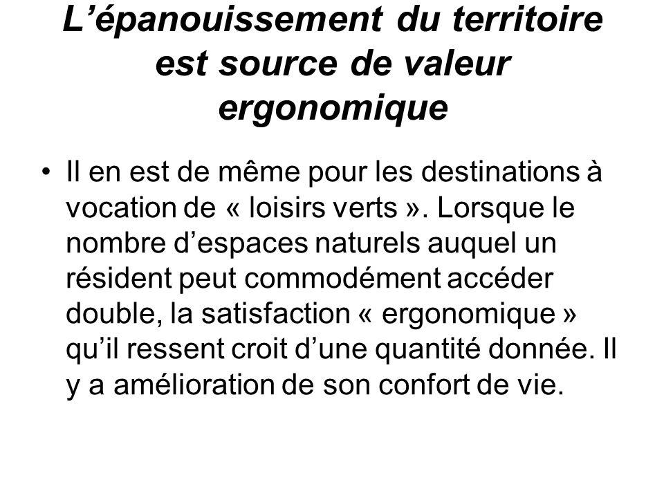 Lépanouissement du territoire est source de valeur ergonomique Il en est de même pour les destinations à vocation de « loisirs verts ».