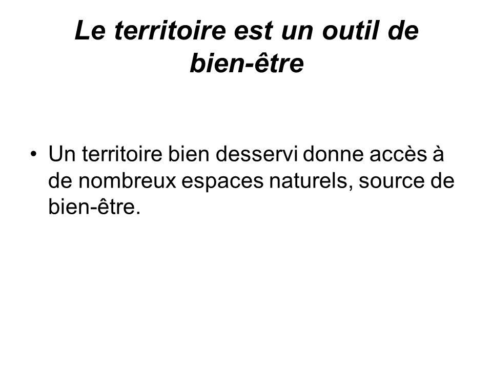 Le territoire est un outil de bien-être Un territoire bien desservi donne accès à de nombreux espaces naturels, source de bien-être.