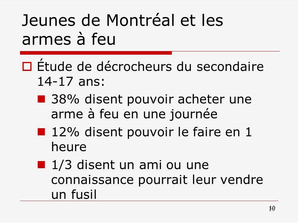 10 Jeunes de Montréal et les armes à feu Étude de décrocheurs du secondaire 14-17 ans: 38% disent pouvoir acheter une arme à feu en une journée 12% di