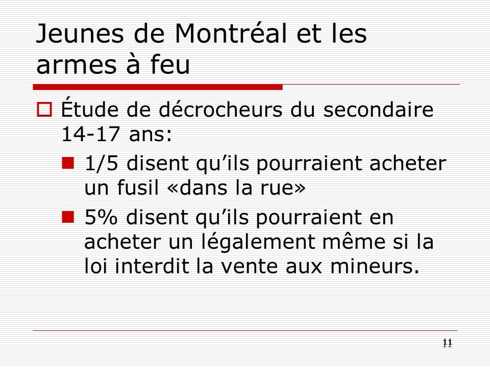 11 Jeunes de Montréal et les armes à feu Étude de décrocheurs du secondaire 14-17 ans: 1/5 disent quils pourraient acheter un fusil «dans la rue» 5% d