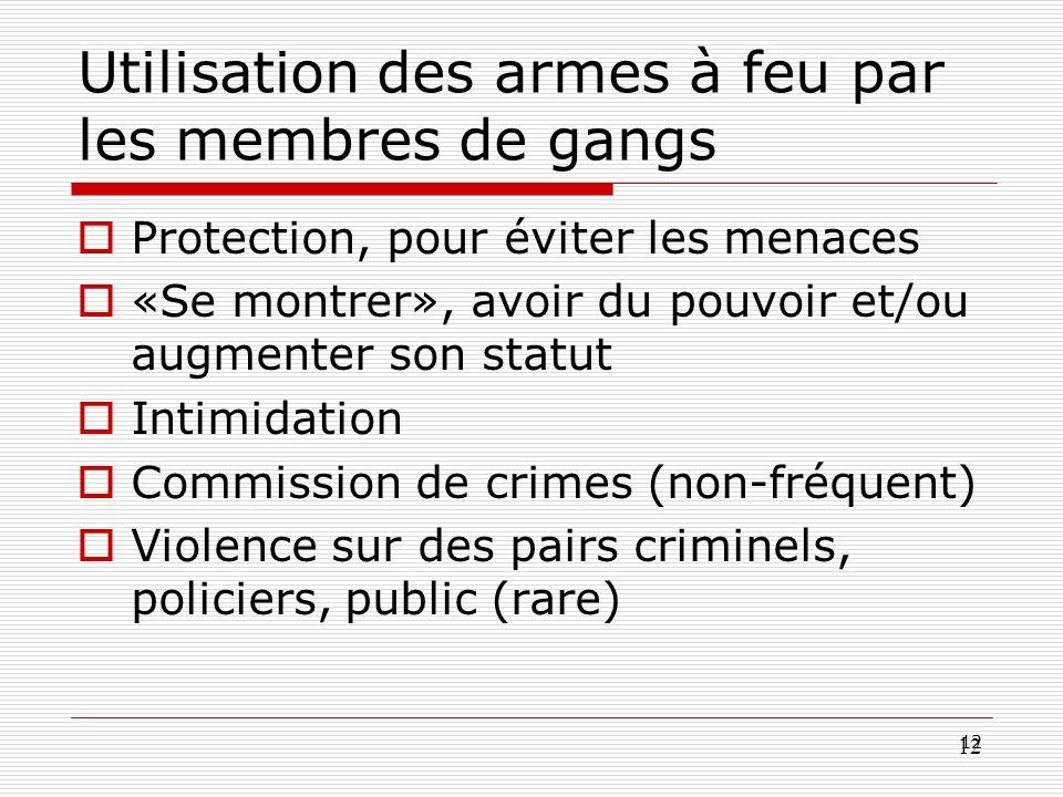 12 Utilisation des armes à feu par les membres de gangs Protection, pour éviter les menaces «Se montrer», avoir du pouvoir et/ou augmenter son statut