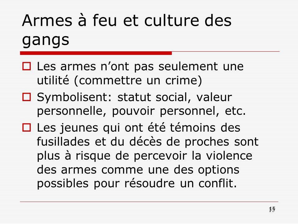 15 Armes à feu et culture des gangs Les armes nont pas seulement une utilité (commettre un crime) Symbolisent: statut social, valeur personnelle, pouv
