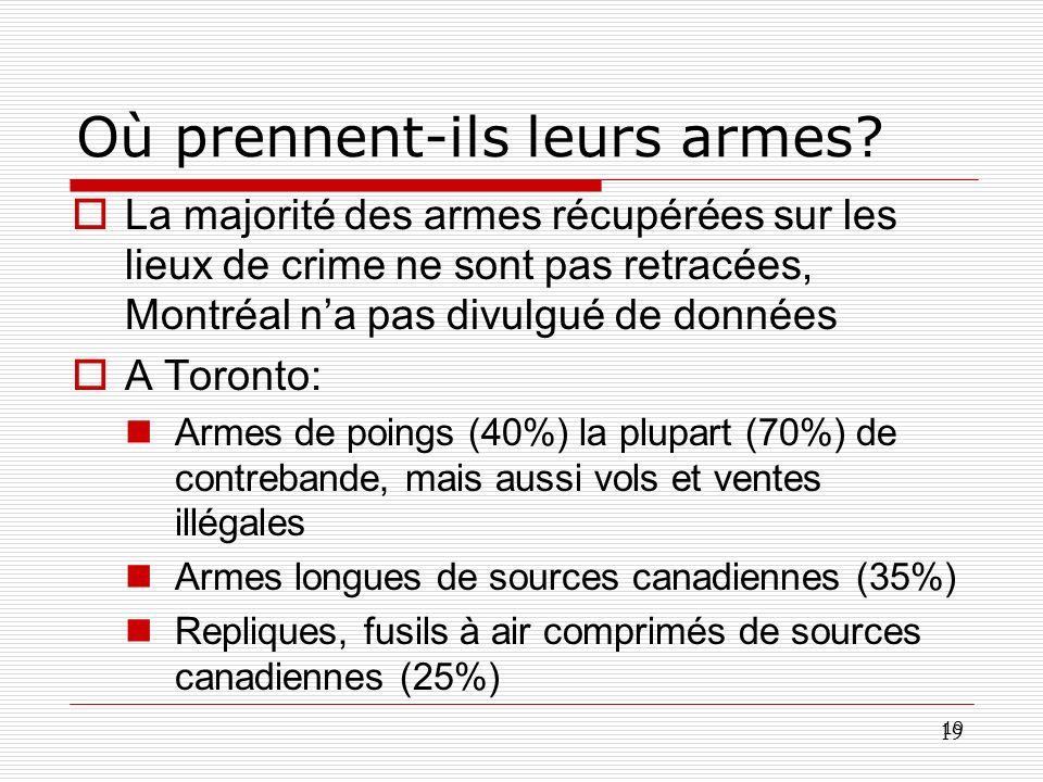 19 Où prennent-ils leurs armes? La majorité des armes récupérées sur les lieux de crime ne sont pas retracées, Montréal na pas divulgué de données A T