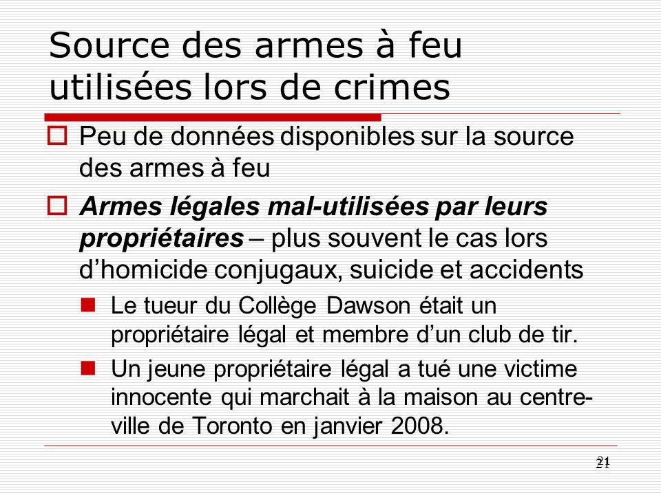 21 Source des armes à feu utilisées lors de crimes Peu de données disponibles sur la source des armes à feu Armes légales mal-utilisées par leurs prop
