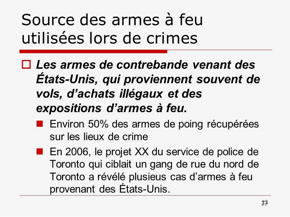 23 Source des armes à feu utilisées lors de crimes Les armes de contrebande venant des États-Unis, qui proviennent souvent de vols, dachats illégaux e