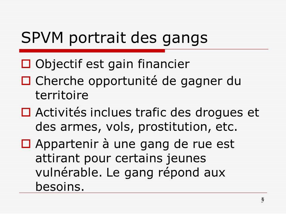 5 5 SPVM portrait des gangs Objectif est gain financier Cherche opportunité de gagner du territoire Activités inclues trafic des drogues et des armes,