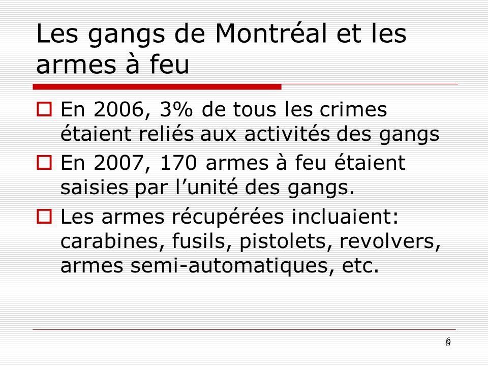 6 6 Les gangs de Montréal et les armes à feu En 2006, 3% de tous les crimes étaient reliés aux activités des gangs En 2007, 170 armes à feu étaient sa