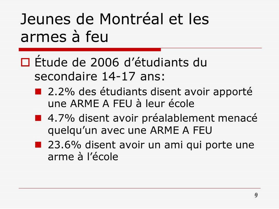 10 Jeunes de Montréal et les armes à feu Étude de décrocheurs du secondaire 14-17 ans: 38% disent pouvoir acheter une arme à feu en une journée 12% disent pouvoir le faire en 1 heure 1/3 disent un ami ou une connaissance pourrait leur vendre un fusil