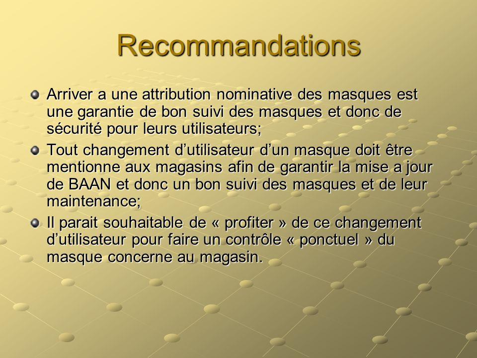 Recommandations Arriver a une attribution nominative des masques est une garantie de bon suivi des masques et donc de sécurité pour leurs utilisateurs