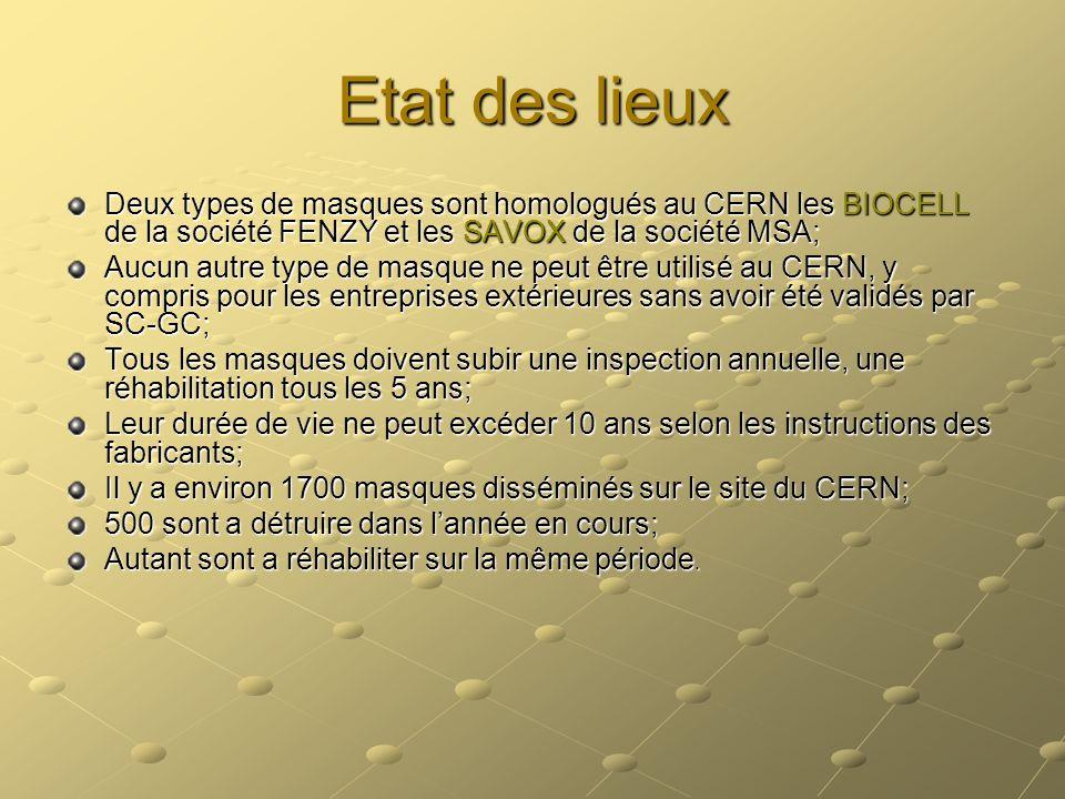 Etat des lieux Deux types de masques sont homologués au CERN les BIOCELL de la société FENZY et les SAVOX de la société MSA; Aucun autre type de masque ne peut être utilisé au CERN, y compris pour les entreprises extérieures sans avoir été validés par SC-GC; Tous les masques doivent subir une inspection annuelle, une réhabilitation tous les 5 ans; Leur durée de vie ne peut excéder 10 ans selon les instructions des fabricants; Il y a environ 1700 masques disséminés sur le site du CERN; 500 sont a détruire dans lannée en cours; Autant sont a réhabiliter sur la même période.