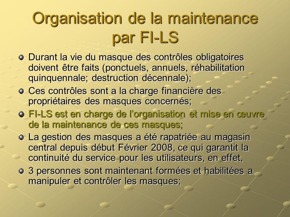 Organisation de la maintenance par FI-LS Durant la vie du masque des contrôles obligatoires doivent être faits (ponctuels, annuels, réhabilitation qui