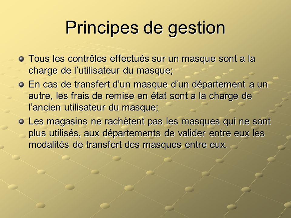 Principes de gestion Tous les contrôles effectués sur un masque sont a la charge de lutilisateur du masque; En cas de transfert dun masque dun départe