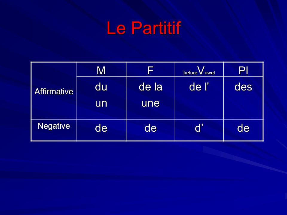 Le Partitif AffirmativeMduunF de la une before V owel de l Pldes Negativedededde