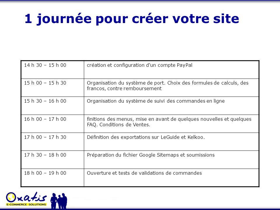 1 journée pour créer votre site 14 h 30 – 15 h 00création et configuration d'un compte PayPal 15 h 00 – 15 h 30Organisation du système de port. Choix