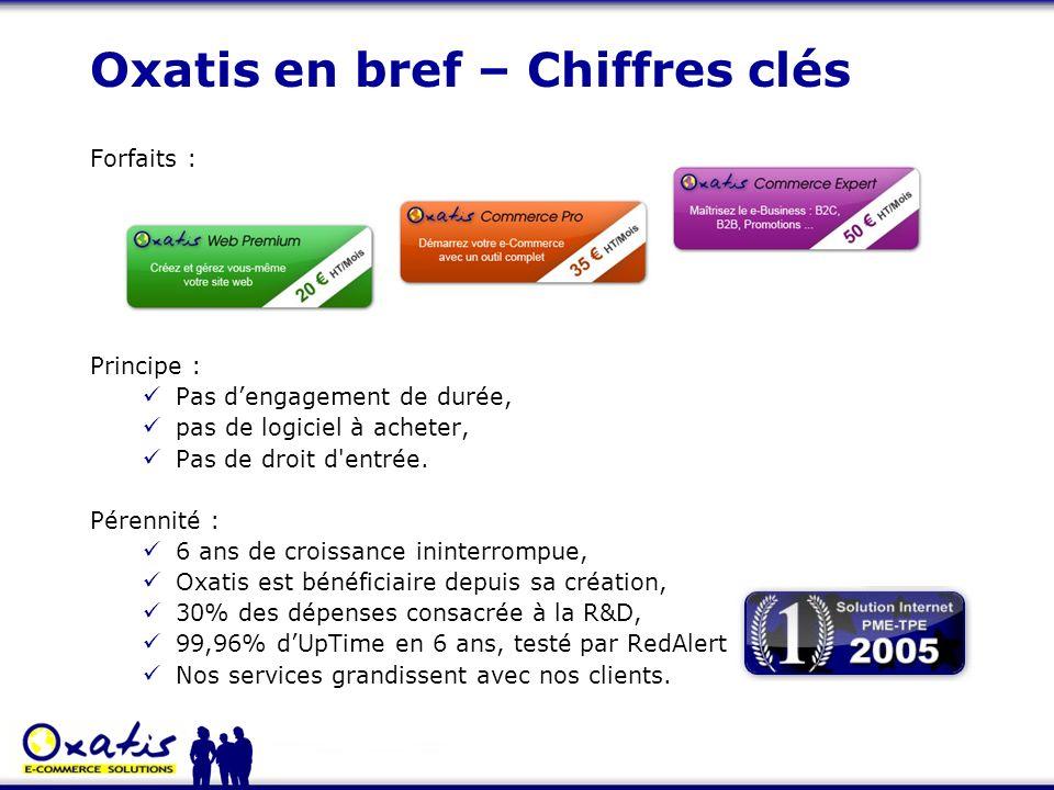 Oxatis en bref – Chiffres clés Forfaits : Principe : Pas dengagement de durée, pas de logiciel à acheter, Pas de droit d'entrée. Pérennité : 6 ans de