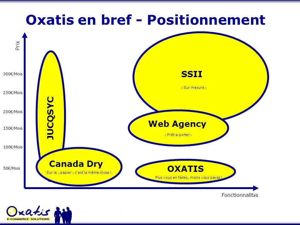 Oxatis en bref - Positionnement Fonctionnalit é s Prix 50 /Mois 100 /Mois 150 /Mois 200 /Mois 250 /Mois 300 /Mois JUCQSYC OXATIS Canada Dry Web Agency