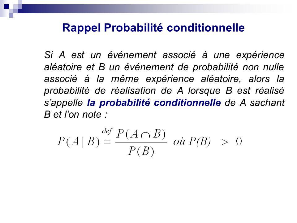 Rappel Probabilité conditionnelle Si A est un événement associé à une expérience aléatoire et B un événement de probabilité non nulle associé à la même expérience aléatoire, alors la probabilité de réalisation de A lorsque B est réalisé sappelle la probabilité conditionnelle de A sachant B et lon note :