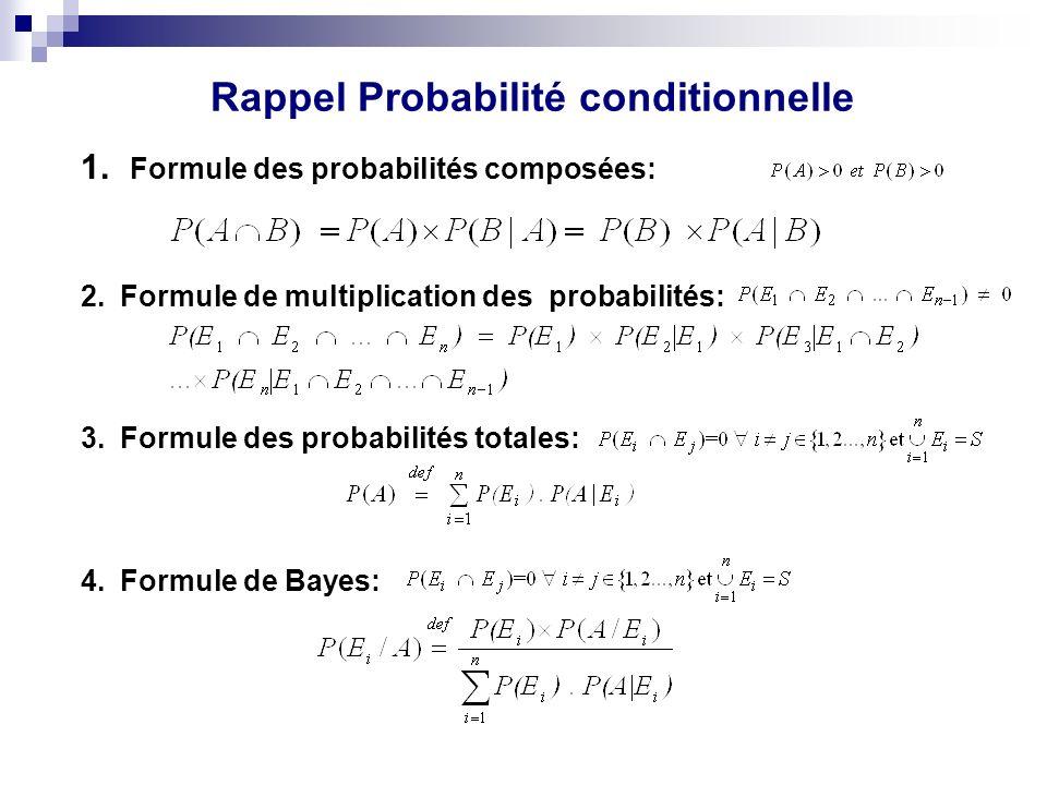1. Formule des probabilités composées: 2.Formule de multiplication des probabilités: 3.Formule des probabilités totales: 4.Formule de Bayes: Rappel Pr